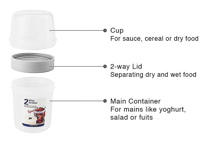 Meal Prep Containers Food Storage Containers Salad Foodsavers Takealong Dry Goods Bottle Jar